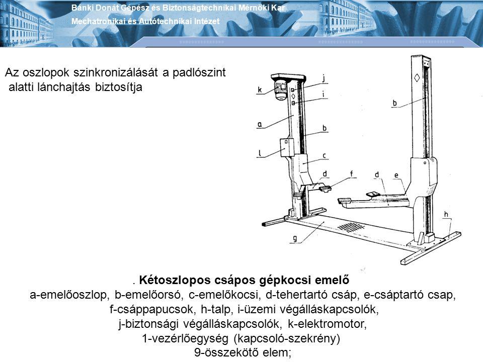 . Kétoszlopos csápos gépkocsi emelő a-emelőoszlop, b-emelőorsó, c-emelőkocsi, d-tehertartó csáp, e-csáptartó csap, f-csáppapucsok, h-talp, i-üzemi vég