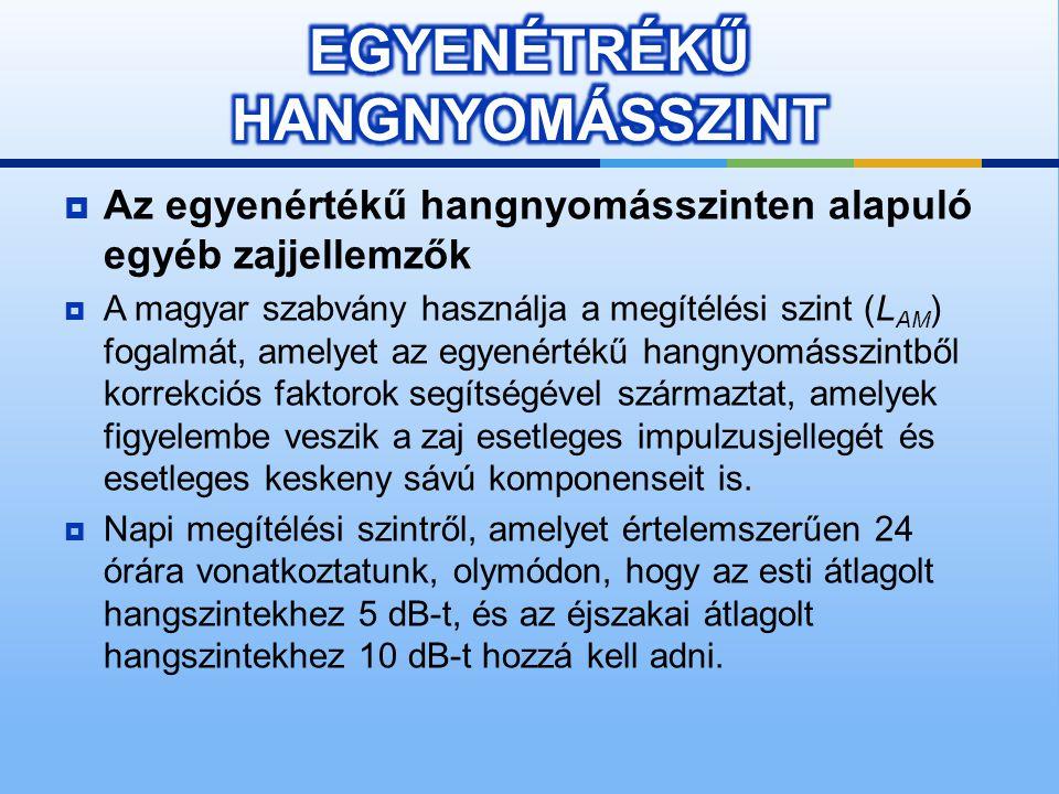  Az egyenértékű hangnyomásszinten alapuló egyéb zajjellemzők  A magyar szabvány használja a megítélési szint (L AM ) fogalmát, amelyet az egyenérték
