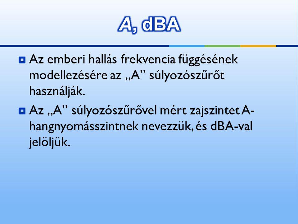 """ Az emberi hallás frekvencia függésének modellezésére az """"A"""" súlyozószűrőt használják.  Az """"A"""" súlyozószűrővel mért zajszintet A- hangnyomásszintnek"""
