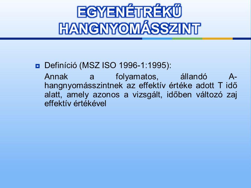  Definíció (MSZ ISO 1996-1:1995): Annak a folyamatos, állandó A- hangnyomásszintnek az effektív értéke adott T idő alatt, amely azonos a vizsgált, id