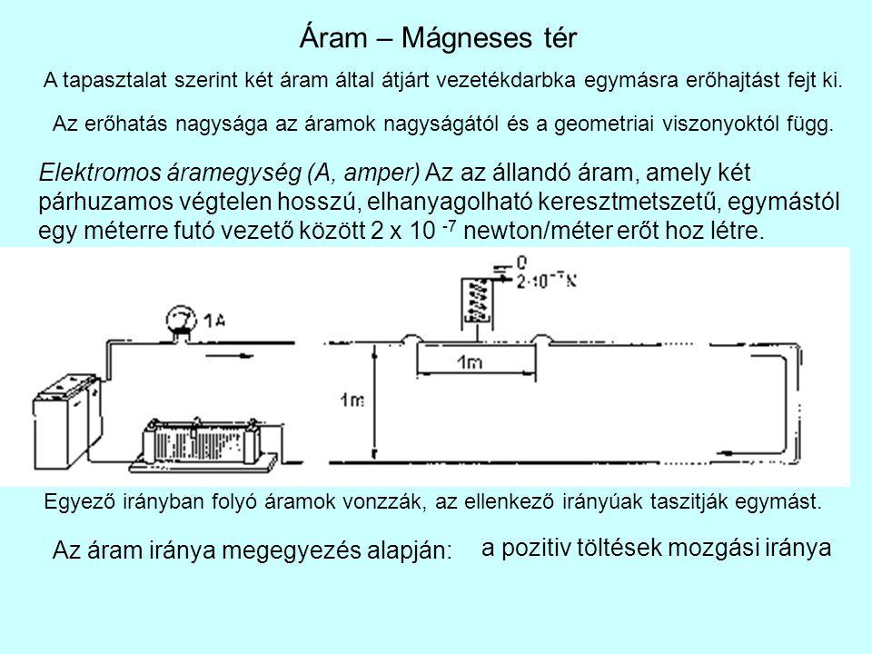 A mágneses tér mérése: A mágneses tér jellemzésére, definiciószerűen.