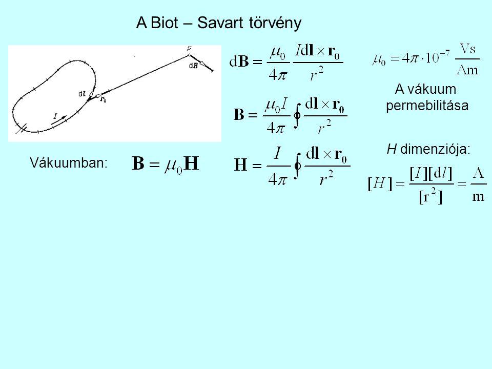 A Biot – Savart törvény A vákuum permebilitása Vákuumban: H dimenziója: