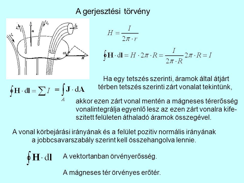 A gerjesztési törvény Ha egy tetszés szerinti, áramok által átjárt térben tetszés szerinti zárt vonalat tekintünk, akkor ezen zárt vonal mentén a mágneses térerősség vonalintegrálja egyenlő lesz az ezen zárt vonalra kife- szitett felületen áthaladó áramok összegével.