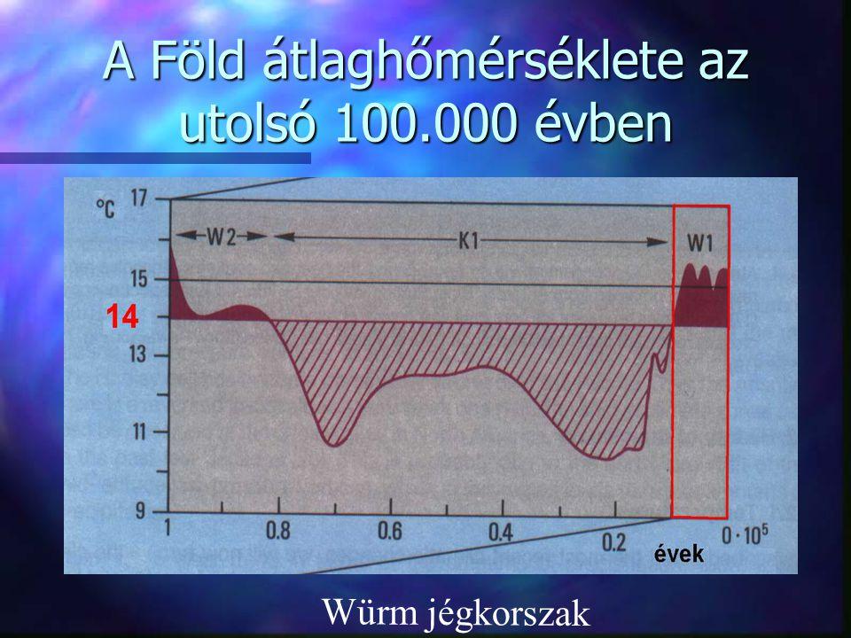 A Föld átlaghőmérséklete az utolsó 100.000 évben Würm jégkorszak