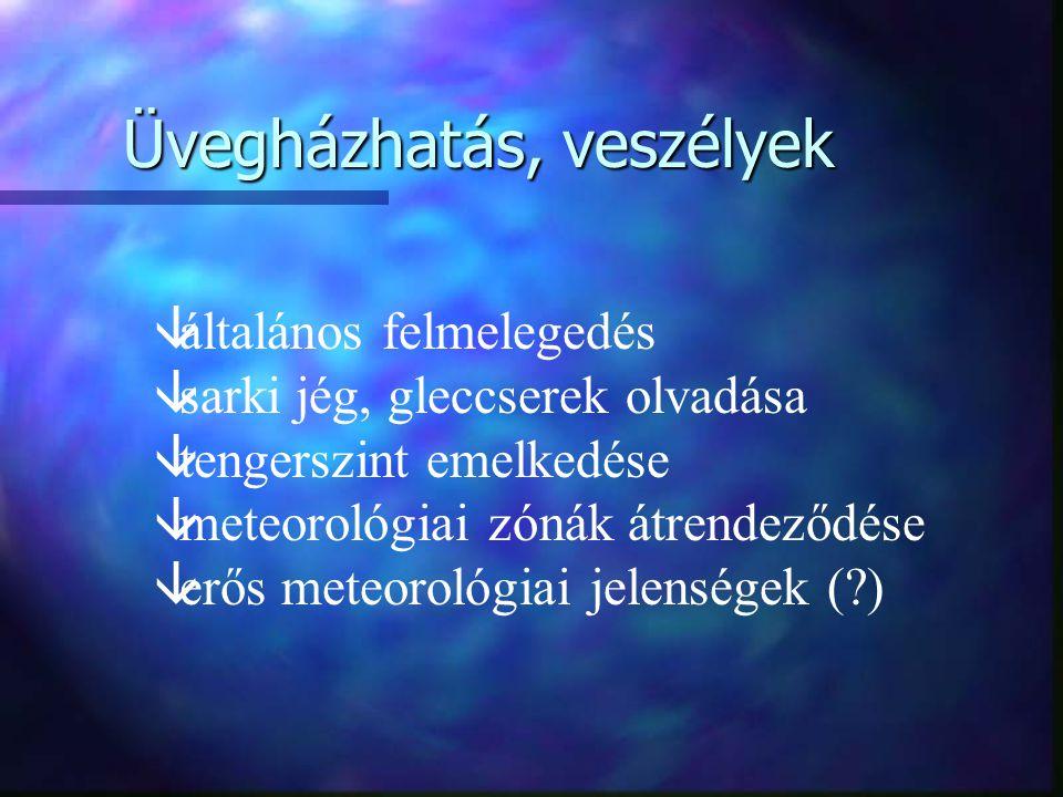 Üvegházhatás, veszélyek âáltalános felmelegedés âsarki jég, gleccserek olvadása âtengerszint emelkedése âmeteorológiai zónák átrendeződése âerős meteorológiai jelenségek (?)
