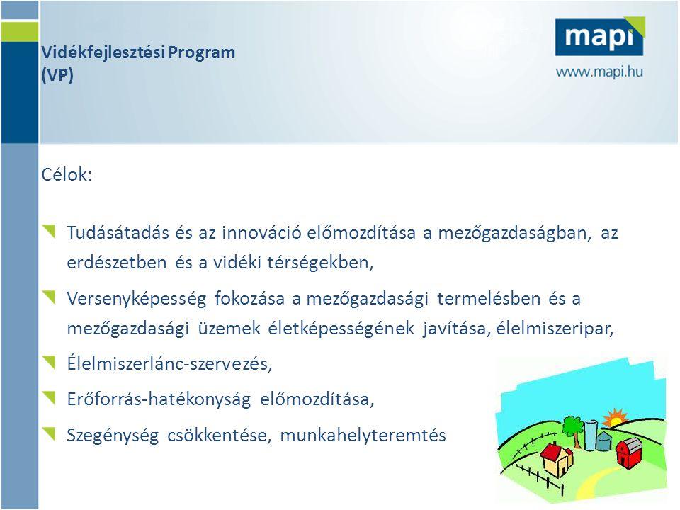 Vidékfejlesztési Program (VP) Célok: Tudásátadás és az innováció előmozdítása a mezőgazdaságban, az erdészetben és a vidéki térségekben, Versenyképess