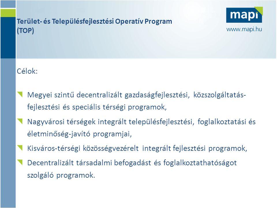 Terület- és Településfejlesztési Operatív Program (TOP) Célok: Megyei szintű decentralizált gazdaságfejlesztési, közszolgáltatás- fejlesztési és speciális térségi programok, Nagyvárosi térségek integrált településfejlesztési, foglalkoztatási és életminőség-javító programjai, Kisváros-térségi közösségvezérelt integrált fejlesztési programok, Decentralizált társadalmi befogadást és foglalkoztathatóságot szolgáló programok.