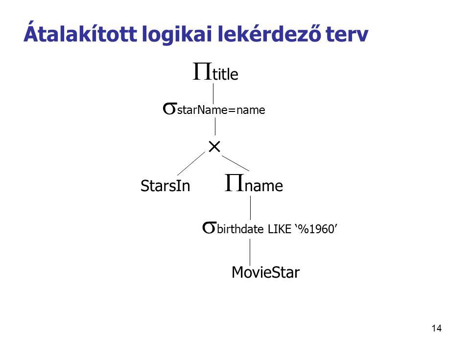14 Átalakított logikai lekérdező terv  title  starName=name StarsIn  name  birthdate LIKE '%1960' MovieStar 