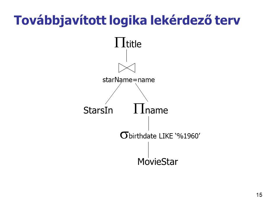 15 Továbbjavított logika lekérdező terv  title starName=name StarsIn  name  birthdate LIKE '%1960' MovieStar