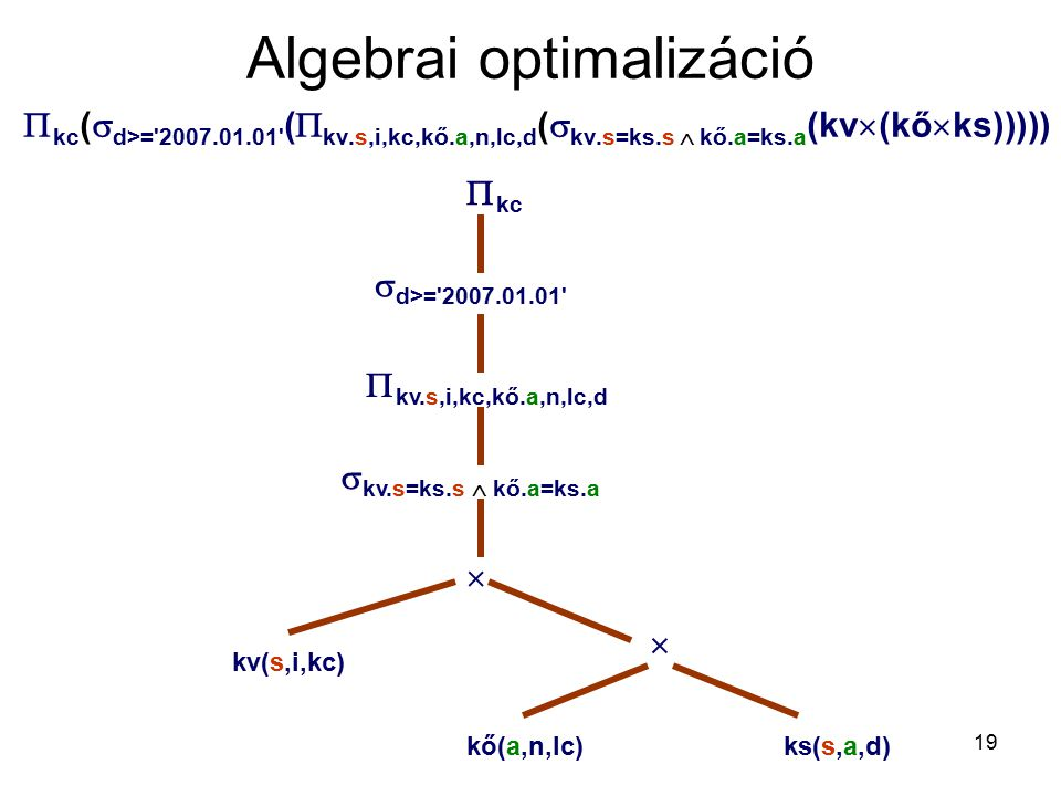 19 Algebrai optimalizáció  kc (  d>= 2007.01.01 (  kv.s,i,kc,kő.a,n,lc,d (  kv.s=ks.s  kő.a=ks.a (kv  (kő  ks)))))  d>= 2007.01.01  kc  kv.s,i,kc,kő.a,n,lc,d  kv.s=ks.s  kő.a=ks.a   kő(a,n,lc)ks(s,a,d) kv(s,i,kc)