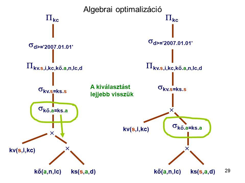 29 Algebrai optimalizáció  d>='2007.01.01'  kc  kv.s,i,kc,kő.a,n,lc,d  kv.s=ks.s    kő.a=ks.a kő(a,n,lc)ks(s,a,d) kv(s,i,kc)  d>='2007.01.01'
