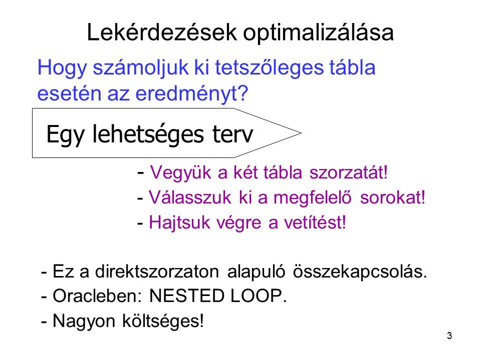 34 Algebrai optimalizáció  kc A vetítés bővítése   kő(a,n,lc)ks(s,a,d) kv(s,i,kc)  kc  kv.s=ks.s   kő.a=ks.a kő(a,n,lc)ks(s,a,d) kv(s,i,kc)  d>= 2007.01.01  kc  kv.s,kc  ks.s  kv.s=ks.s    kő.a=ks.a kő(a,n,lc)ks(s,a,d) kv(s,i,kc)  d>= 2007.01.01  kc  kv.s,kc  ks.s  ks.s,ks.a,kő.a TRÜKK!