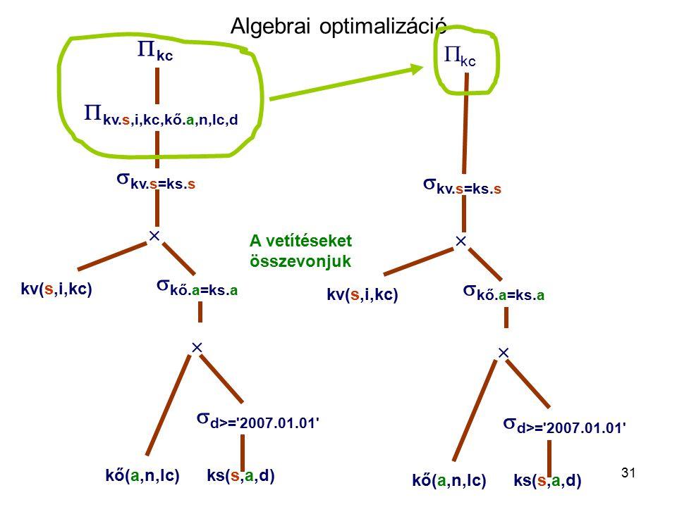 31 Algebrai optimalizáció  kc  kv.s,i,kc,kő.a,n,lc,d  kv.s=ks.s    kő.a=ks.a kő(a,n,lc)ks(s,a,d) kv(s,i,kc) A vetítéseket összevonjuk  d>= 2007.01.01  kc  kv.s=ks.s    kő.a=ks.a kő(a,n,lc)ks(s,a,d) kv(s,i,kc)  d>= 2007.01.01