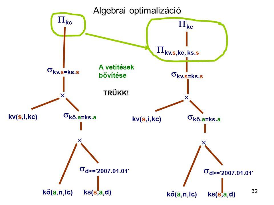 32 Algebrai optimalizáció  kc  kv.s,kc, ks.s  kv.s=ks.s    kő.a=ks.a kő(a,n,lc)ks(s,a,d) kv(s,i,kc) A vetítések bővítése  d>= 2007.01.01  kc  kv.s=ks.s    kő.a=ks.a kő(a,n,lc)ks(s,a,d) kv(s,i,kc)  d>= 2007.01.01 TRÜKK!