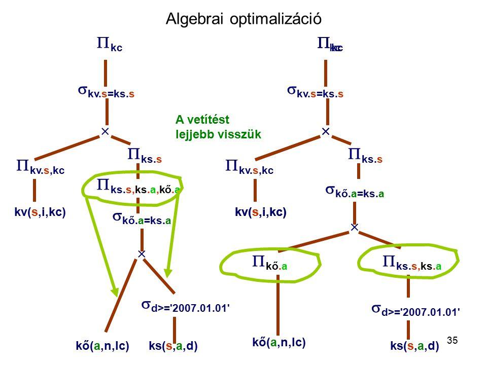 35 Algebrai optimalizáció  kc A vetítést lejjebb visszük  kő(a,n,lc) kv(s,i,kc)  kc  kv.s=ks.s    kő.a=ks.a ks(s,a,d) kv(s,i,kc)  kc  kv.s,kc  ks.s  kv.s=ks.s    kő.a=ks.a kő(a,n,lc)ks(s,a,d) kv(s,i,kc)  d>= 2007.01.01  kc  kv.s,kc  ks.s  ks.s,ks.a,kő.a  ks.s,ks.a  kő.a  d>= 2007.01.01