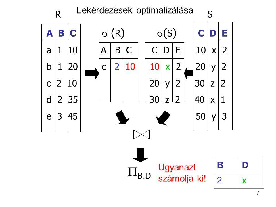 7 R S A B C  ( R )  ( S ) C D E a 1 10 A B C C D E 10 x 2 b 1 20c 2 10 10 x 2 20 y 2 c 2 10 20 y 2 30 z 2 d 2 35 30 z 2 40 x 1 e 3 45 50 y 3 Lekérdezések optimalizálása BD 2x Ugyanazt számolja ki.