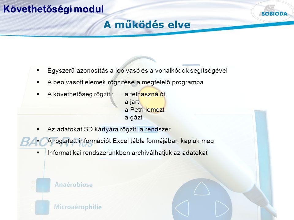 Egyszerű azonosítás a leolvasó és a vonalkódok segítségével  A beolvasott elemek rögzítése a megfelelő programba  A követhetőség rögzíti: a felhasználót a jart a Petri lemezt a gázt  Az adatokat SD kártyára rögzíti a rendszer  A rögzített információt Excel tábla formájában kapjuk meg  Informatikai rendszerünkben archiválhatjuk az adatokat A működés elve Követhet ő ségi modul