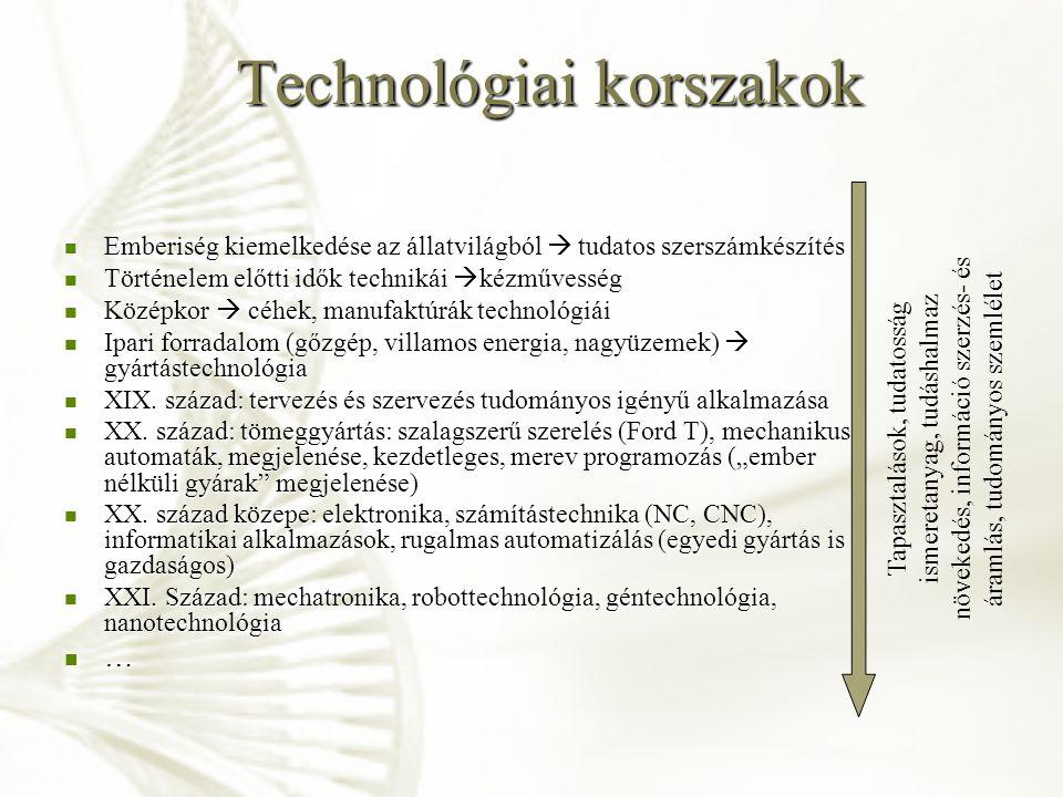 Technológiai korszakok Borotválkozás technológiai fejlődése