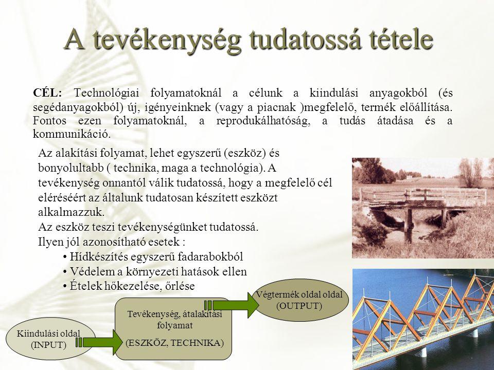 Az tevékenység minőségi és mennyiségi szempontjai A tevékenységi (technológiai) folyamat értékteremtő folyamat.