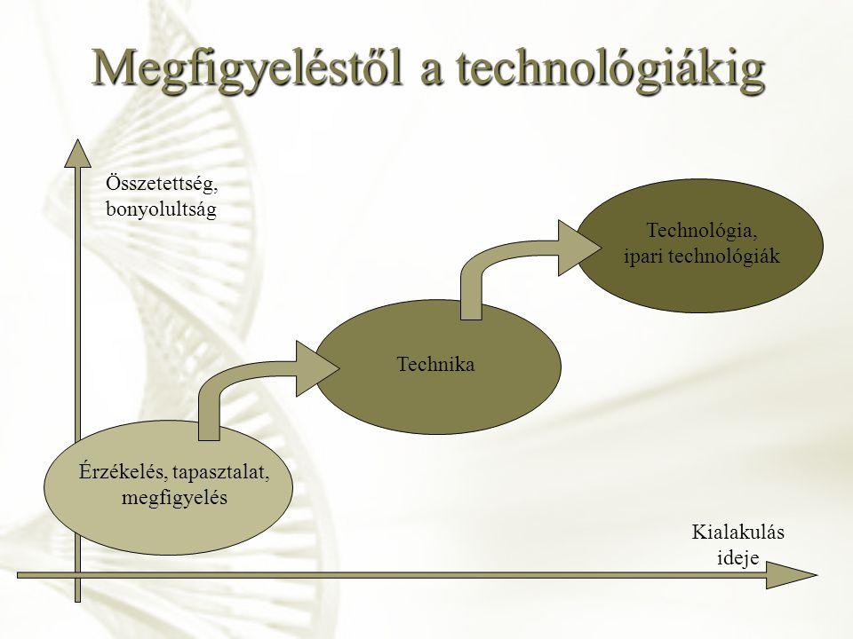 Technika - Technológia Technika: A legmegfelelőbb és gazdaságos eszközök és anyagok racionális, tudatos felhasználása egy kitűzött cél érdekében.