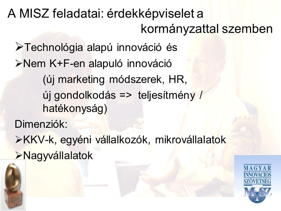 A MISZ feladatai: érdekképviselet a kormányzattal szemben  Technológia alapú innováció és  Nem K+F-en alapuló innováció (új marketing módszerek, HR, új gondolkodás => teljesítmény / hatékonyság) Dimenziók:  KKV-k, egyéni vállalkozók, mikrovállalatok  Nagyvállalatok