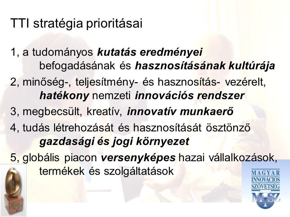TTI stratégia prioritásai 1, a tudományos kutatás eredményei befogadásának és hasznosításának kultúrája 2, minőség-, teljesítmény- és hasznosítás- vezérelt, hatékony nemzeti innovációs rendszer 3, megbecsült, kreatív, innovatív munkaerő 4, tudás létrehozását és hasznosítását ösztönző gazdasági és jogi környezet 5, globális piacon versenyképes hazai vállalkozások, termékek és szolgáltatások