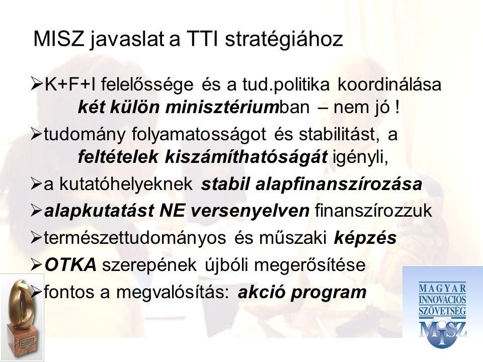 MISZ javaslat a TTI stratégiához  K+F+I felelőssége és a tud.politika koordinálása két külön minisztériumban – nem jó .
