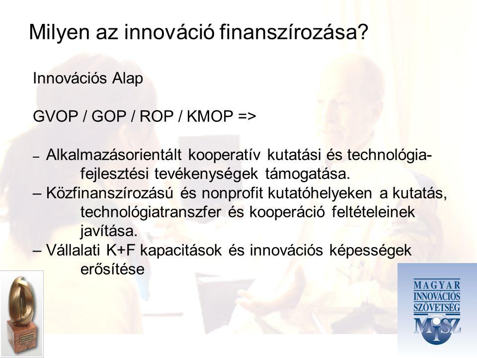 Milyen az innováció finanszírozása.