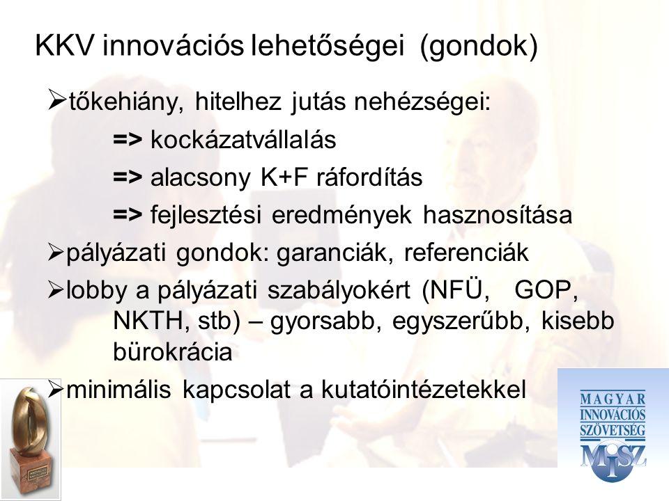 KKV innovációs lehetőségei (gondok)  tőkehiány, hitelhez jutás nehézségei: => kockázatvállalás => alacsony K+F ráfordítás => fejlesztési eredmények hasznosítása  pályázati gondok: garanciák, referenciák  lobby a pályázati szabályokért (NFÜ, GOP, NKTH, stb) – gyorsabb, egyszerűbb, kisebb bürokrácia  minimális kapcsolat a kutatóintézetekkel