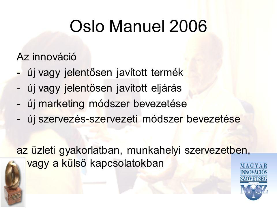 Oslo Manuel 2006 Az innováció -új vagy jelentősen javított termék -új vagy jelentősen javított eljárás -új marketing módszer bevezetése -új szervezés-szervezeti módszer bevezetése az üzleti gyakorlatban, munkahelyi szervezetben, vagy a külső kapcsolatokban