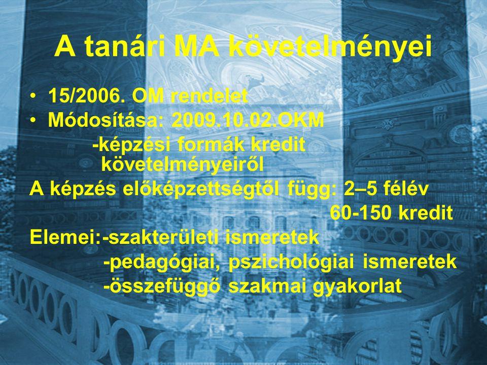 A tanári MA követelményei 15/2006.