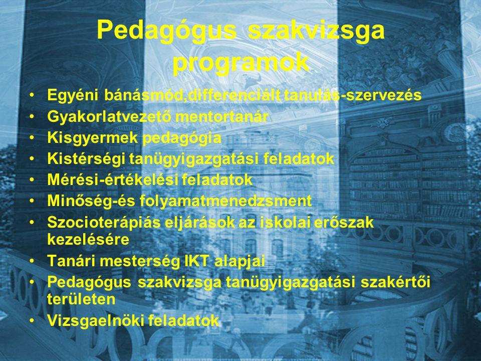 Pedagógus szakvizsga programok Egyéni bánásmód,differenciált tanulás-szervezés Gyakorlatvezető mentortanár Kisgyermek pedagógia Kistérségi tanügyigazgatási feladatok Mérési-értékelési feladatok Minőség-és folyamatmenedzsment Szocioterápiás eljárások az iskolai erőszak kezelésére Tanári mesterség IKT alapjai Pedagógus szakvizsga tanügyigazgatási szakértői területen Vizsgaelnöki feladatok