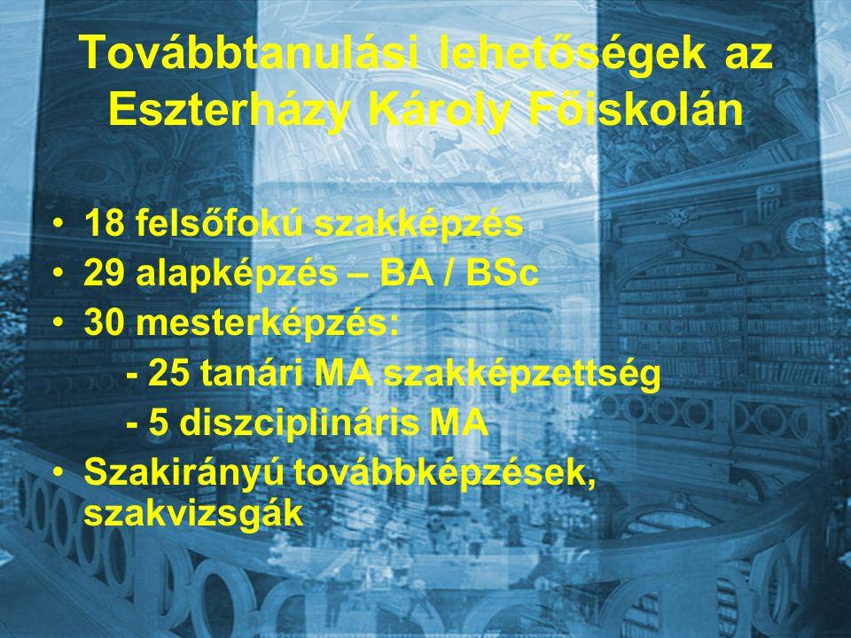Továbbtanulási lehetőségek az Eszterházy Károly Főiskolán 18 felsőfokú szakképzés 29 alapképzés – BA / BSc 30 mesterképzés: - 25 tanári MA szakképzettség - 5 diszciplináris MA Szakirányú továbbképzések, szakvizsgák