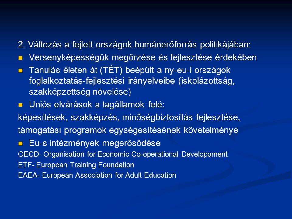 2. Változás a fejlett országok humánerőforrás politikájában: Versenyképességük megőrzése és fejlesztése érdekében Tanulás életen át (TÉT) beépült a ny