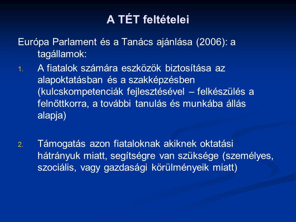 A TÉT feltételei Európa Parlament és a Tanács ajánlása (2006): a tagállamok: 1. 1. A fiatalok számára eszközök biztosítása az alapoktatásban és a szak
