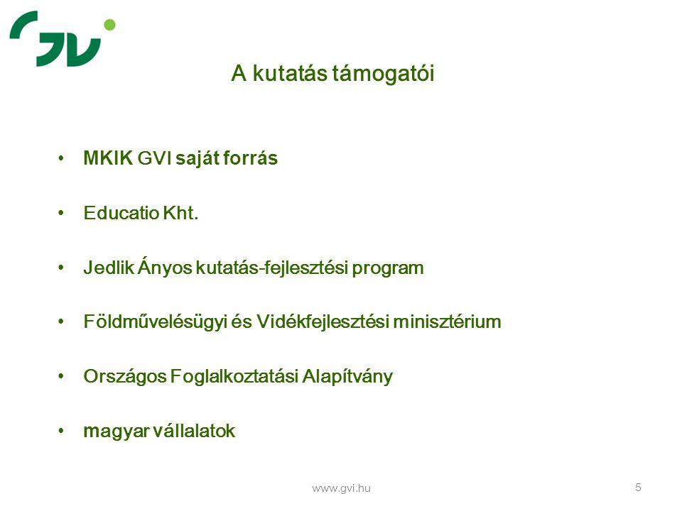 Diplomás pályakezdők iránti rövidtávú kereslet a versenyszférában www.gvi.hu