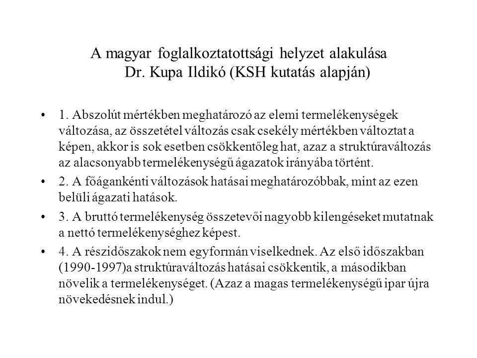 A magyar foglalkoztatottsági helyzet alakulása Dr.