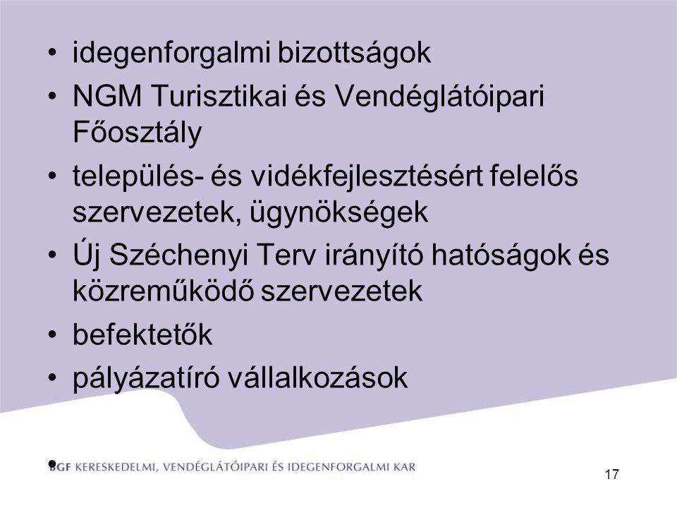 idegenforgalmi bizottságok NGM Turisztikai és Vendéglátóipari Főosztály település- és vidékfejlesztésért felelős szervezetek, ügynökségek Új Széchenyi Terv irányító hatóságok és közreműködő szervezetek befektetők pályázatíró vállalkozások 17