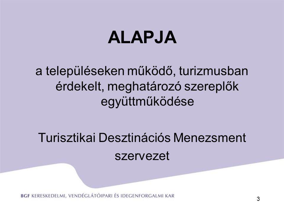 ALAPJA a településeken működő, turizmusban érdekelt, meghatározó szereplők együttműködése Turisztikai Desztinációs Menezsment szervezet 3