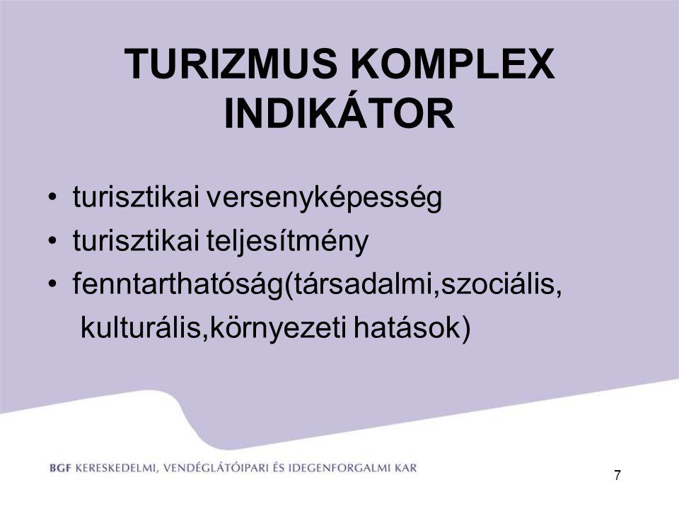 TURIZMUS KOMPLEX INDIKÁTOR turisztikai versenyképesség turisztikai teljesítmény fenntarthatóság(társadalmi,szociális, kulturális,környezeti hatások) 7