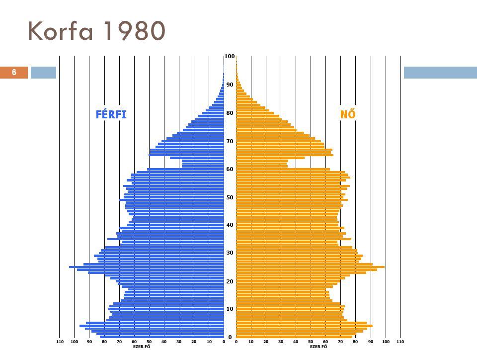 Korfa 1980 6