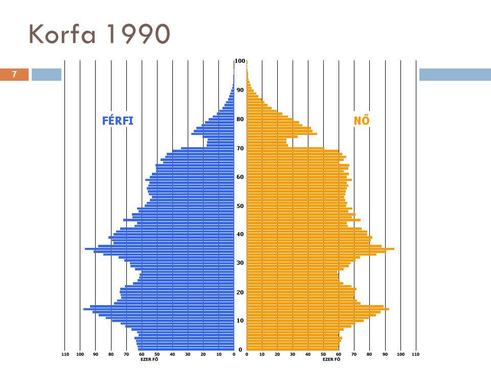 Korfa 1990 7