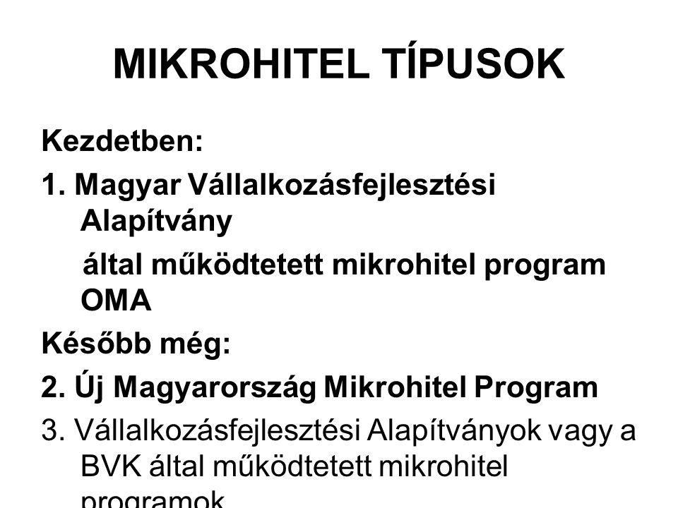 MIKROHITEL TÍPUSOK Kezdetben: 1. Magyar Vállalkozásfejlesztési Alapítvány által működtetett mikrohitel program OMA Később még: 2. Új Magyarország Mikr