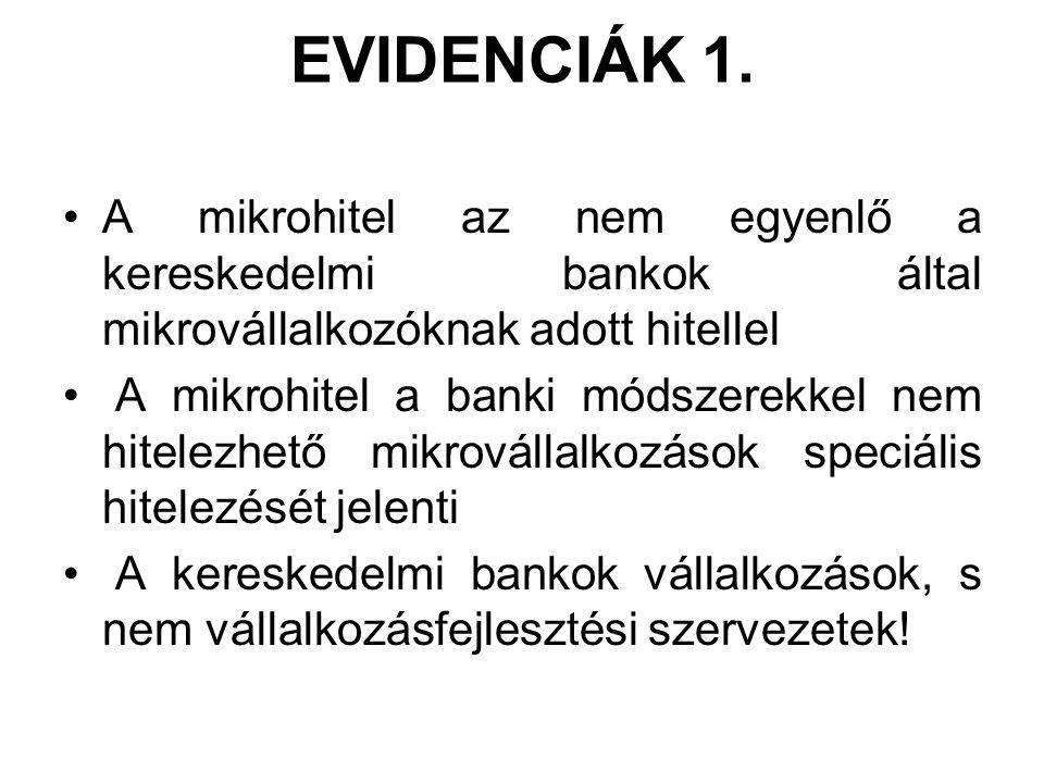 EVIDENCIÁK 1. A mikrohitel az nem egyenlő a kereskedelmi bankok által mikrovállalkozóknak adott hitellel A mikrohitel a banki módszerekkel nem hitelez