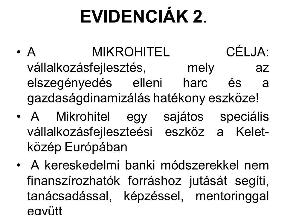 EVIDENCIÁK 2. A MIKROHITEL CÉLJA: vállalkozásfejlesztés, mely az elszegényedés elleni harc és a gazdaságdinamizálás hatékony eszköze! A Mikrohitel egy