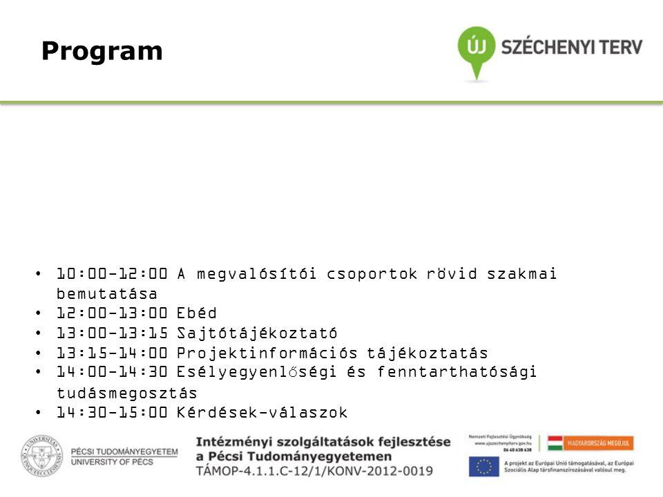 Program 10:00-12:00 A megvalósítói csoportok rövid szakmai bemutatása 12:00-13:00 Ebéd 13:00-13:15 Sajtótájékoztató 13:15-14:00 Projektinformációs tájékoztatás 14:00-14:30 Esélyegyenlőségi és fenntarthatósági tudásmegosztás 14:30-15:00 Kérdések-válaszok