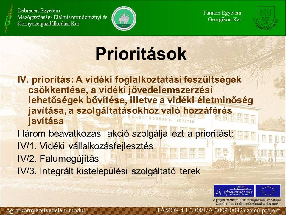 Prioritások IV. prioritás: A vidéki foglalkoztatási feszültségek csökkentése, a vidéki jövedelemszerzési lehetőségek bővítése, illetve a vidéki életmi