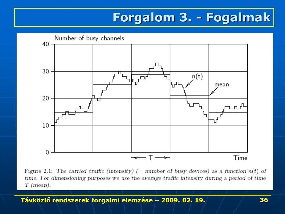 Távközlő rendszerek forgalmi elemzése – 2009. 02. 19. 36 Forgalom 3. - Fogalmak