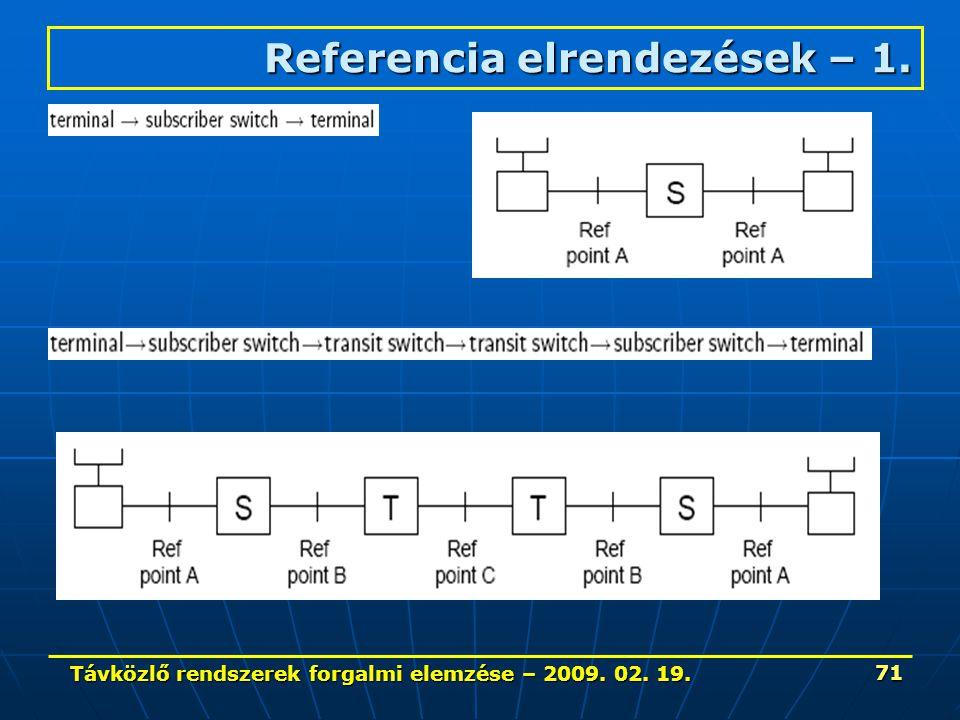 Távközlő rendszerek forgalmi elemzése – 2009. 02. 19. 71 Referencia elrendezések – 1.
