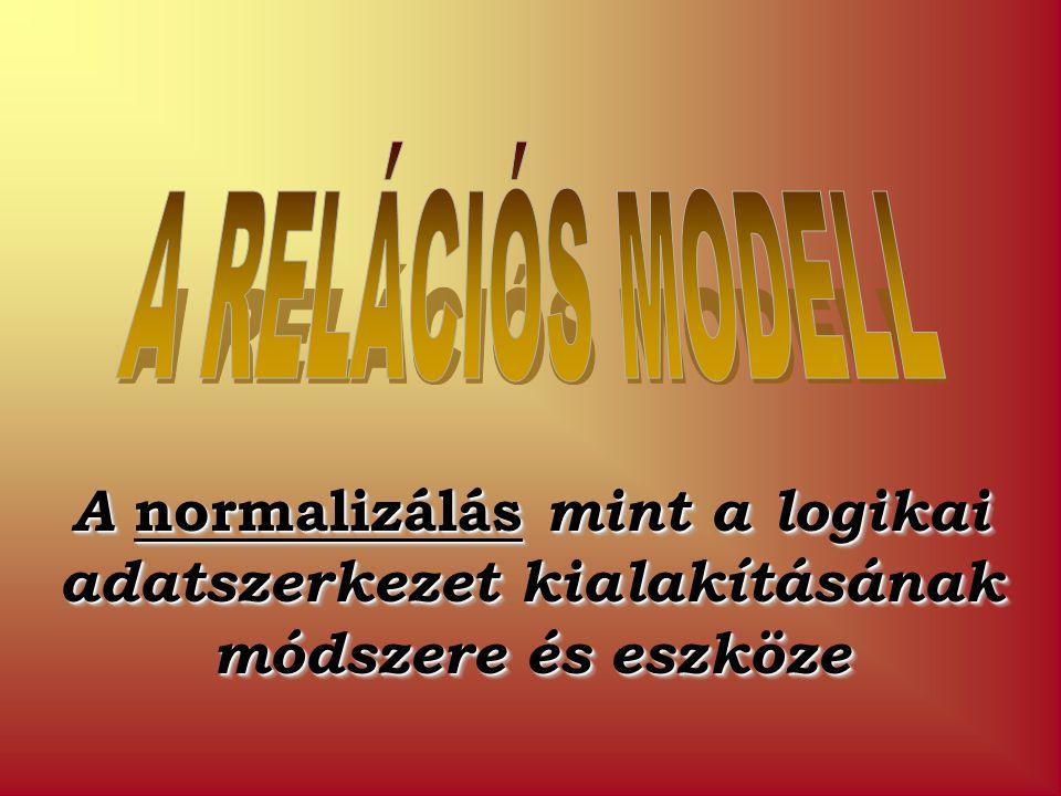 A normalizálás mint a logikai adatszerkezet kialakításának módszere és eszköze
